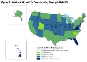 Hunting days
